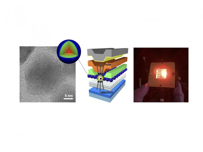LOS Alamos使用量子点成功放大光线